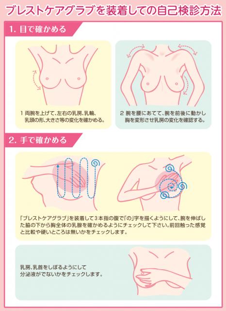 乳がん自己触診 ブレストケアグラブ