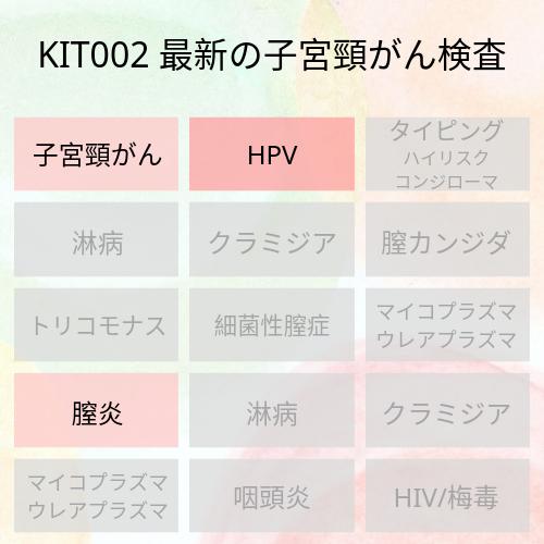 子宮頸がんの細胞診とハイリスクHPVの検査がセットになった検査キットです。KIT007と違いタイピングではないので、ハイリスクHPVの感染の有無しかわかりません。