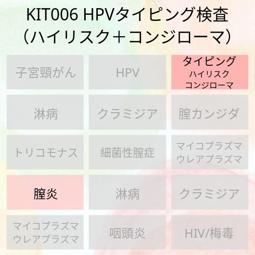 イボと子宮頸がんの主因となるハイリスクHPVを同時に調べる検査