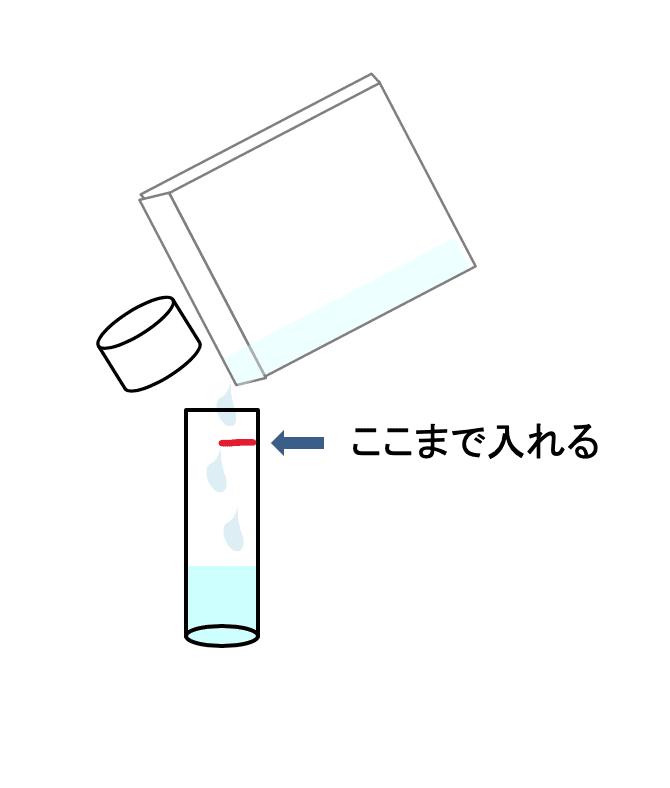 保存液に入れる