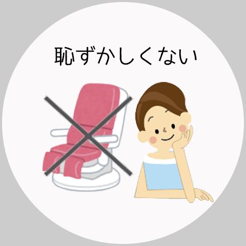 産婦人科からの検査も請け負っている検査所だから、精度は安心!