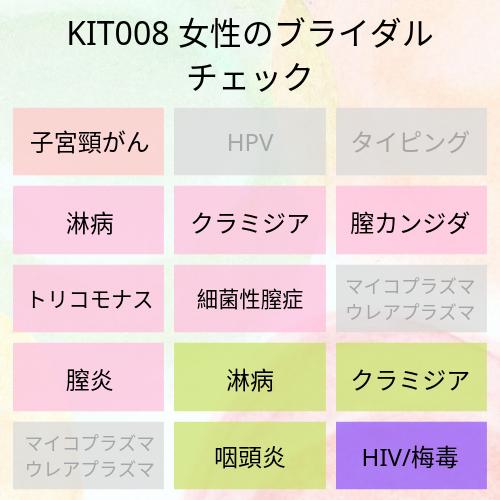 KIT008
