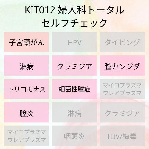 KIT012