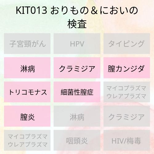 KIT013