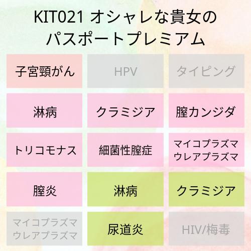 KIT021