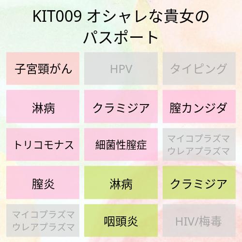 KIT009